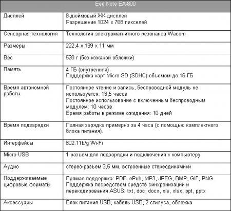 ASUS представляет Eee Note EA-800
