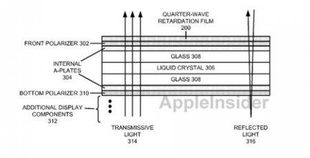 Apple запатентовала дисплеи, видимые в темных очках под солнцем
