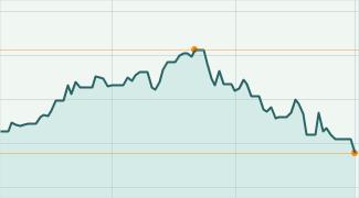 Apple начинает слабеть без Стива Джобса?
