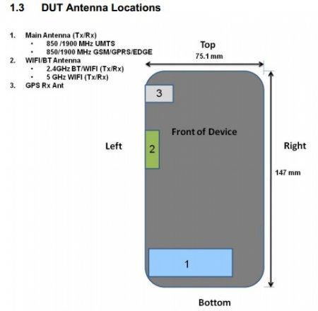 """Samsung готовит смартфон SM-G7102 с 5,25"""" экраном"""
