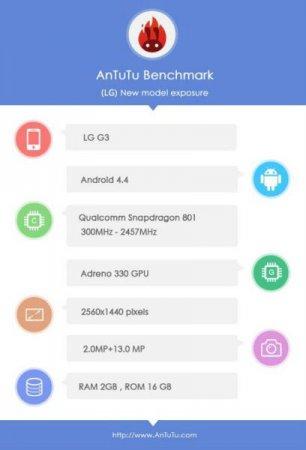 В Сеть утекли спецификации флагманского смартфона LG G3