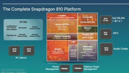Компания Pantech может выпустить флагманский фаблет с процессором Snapdragon 810